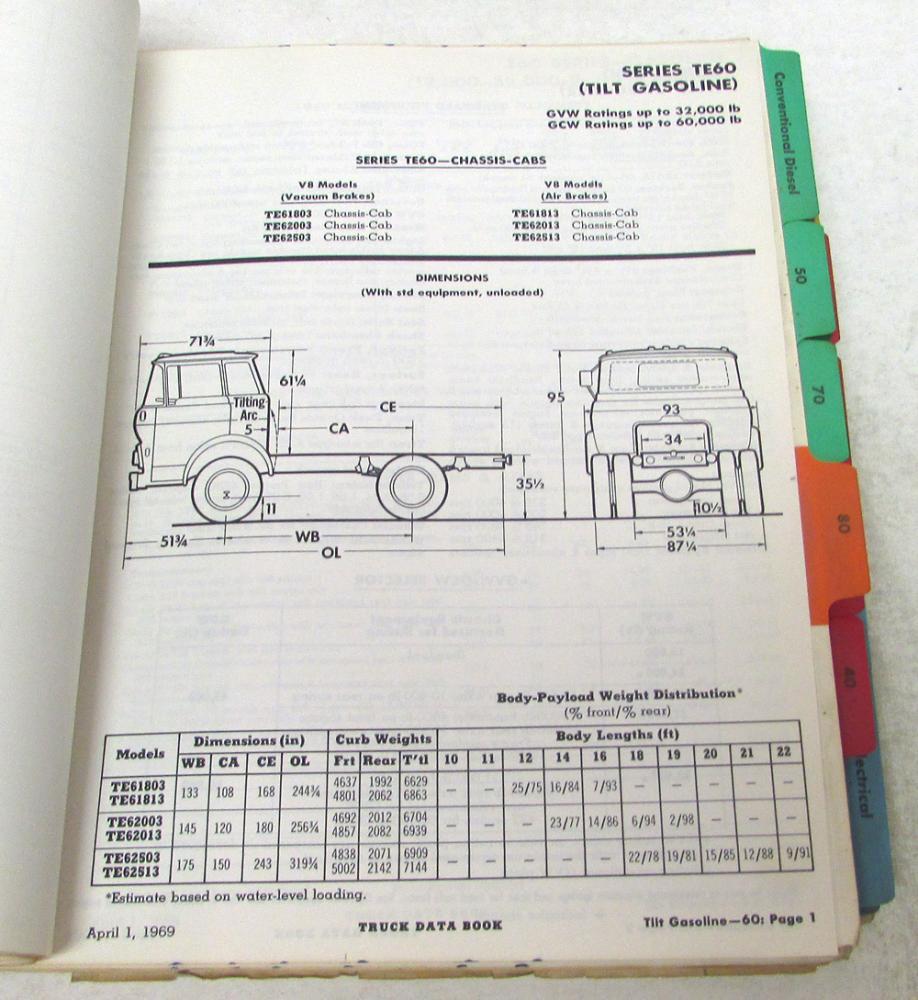 Großartig 1969 Chevy C10 Schaltplan Bilder - Schaltplan Serie ...