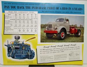 1951 REO Truck Folder Mailer Job May Have You Butting Your Head