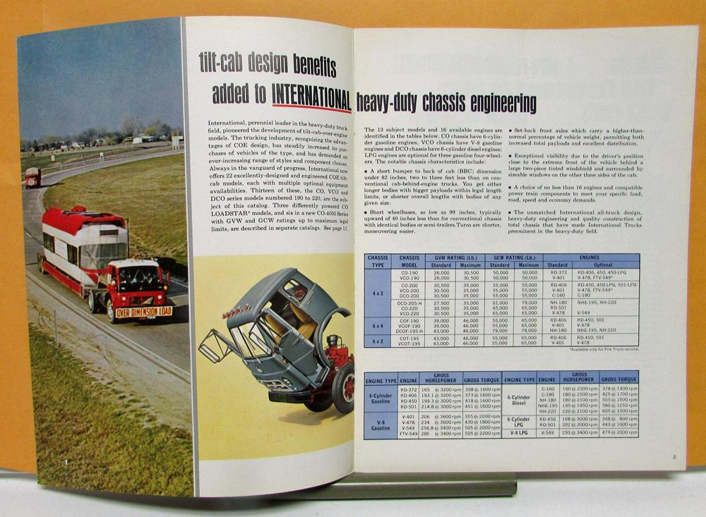 International Harvester Model Co Vco Dco Tilt Cab Sales Brochure