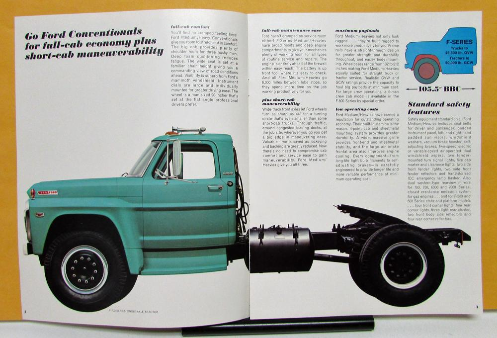 1968 Ford F-Series Conventional Cab Truck Sales Brochure