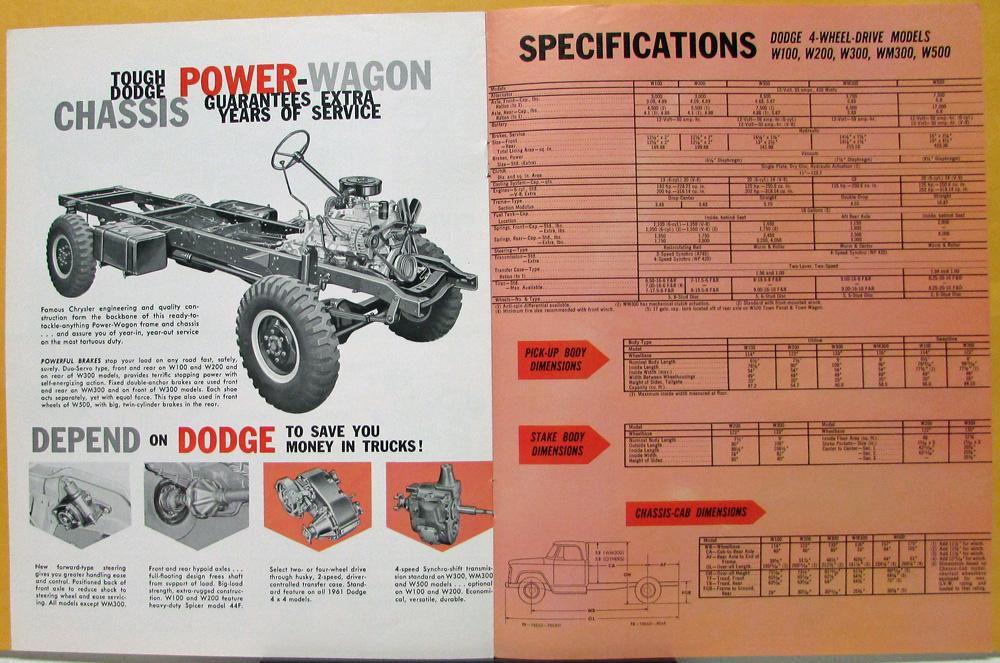 Img on 1982 Dodge Power Wagon
