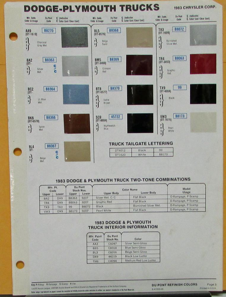 1983 Dodge Plymouth Truck Color Paint Chips By DuPont Sheet