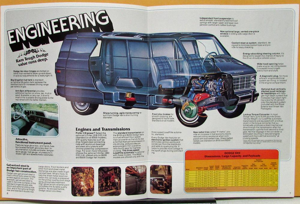 1980 Dodge Work Vans Street Van B100 200 300 Maxivan Sales Brochure Original
