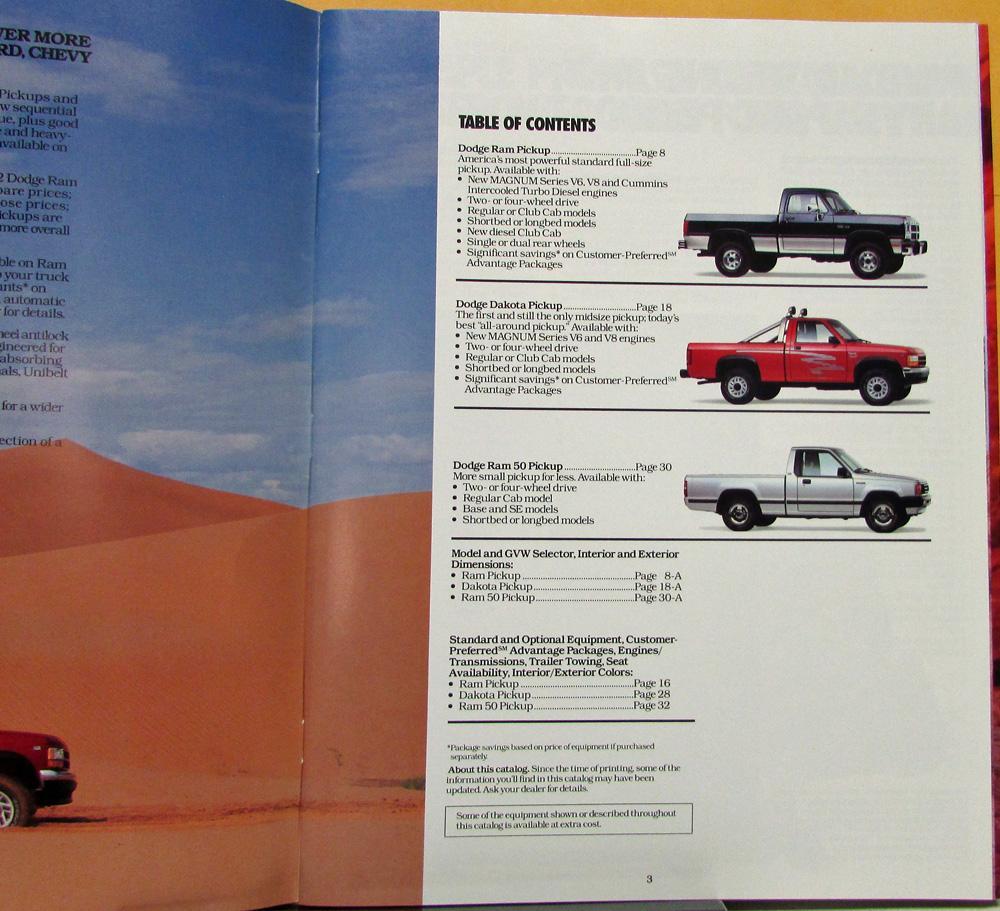 Img on 1980 Dodge Dakota