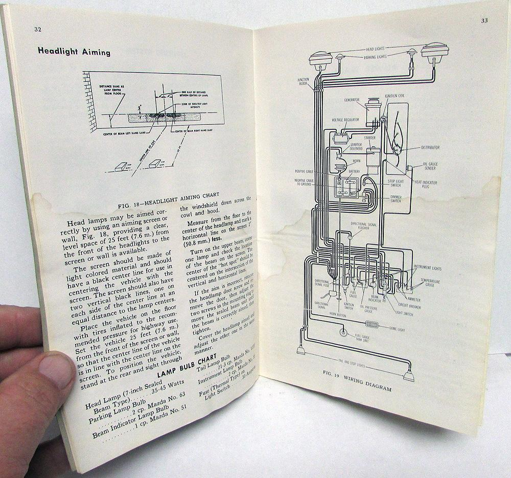 1957 Willys Jeep Wiring Diagram Turn Single Schematics 1955 1956 Overland Model 6 226 4wd Owners Manual Original Schematic