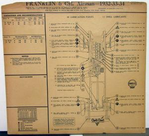 1930-34 Franklin Series 14 15 & Airman Dealer Lube Chart 2 Sided Shell Lubricant