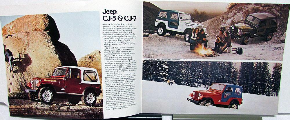 Img on 1983 Jeep Cherokee