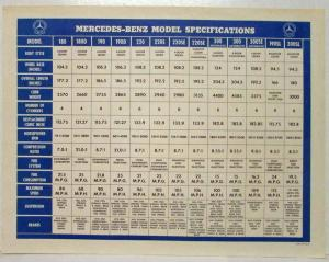 1960-1962 Mercedes Benz Model Specifications Sheet