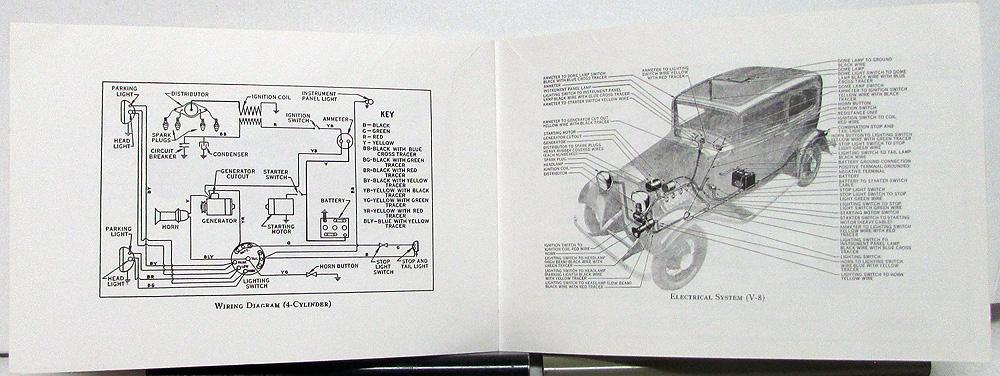 1932 ford wiring diagram schematic diagrams 1939 chevy wiring diagram 1932 ford restorers guide service manual ford truck wiring diagrams 1932 ford wiring diagram