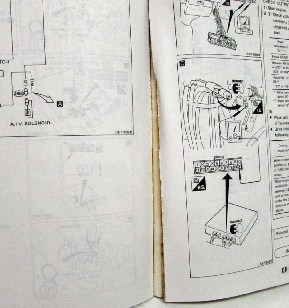 19865 Nissan Hardbody Truck Midyear Service Shop Repair Manual 1985 Engine Schematics Model D21 Series
