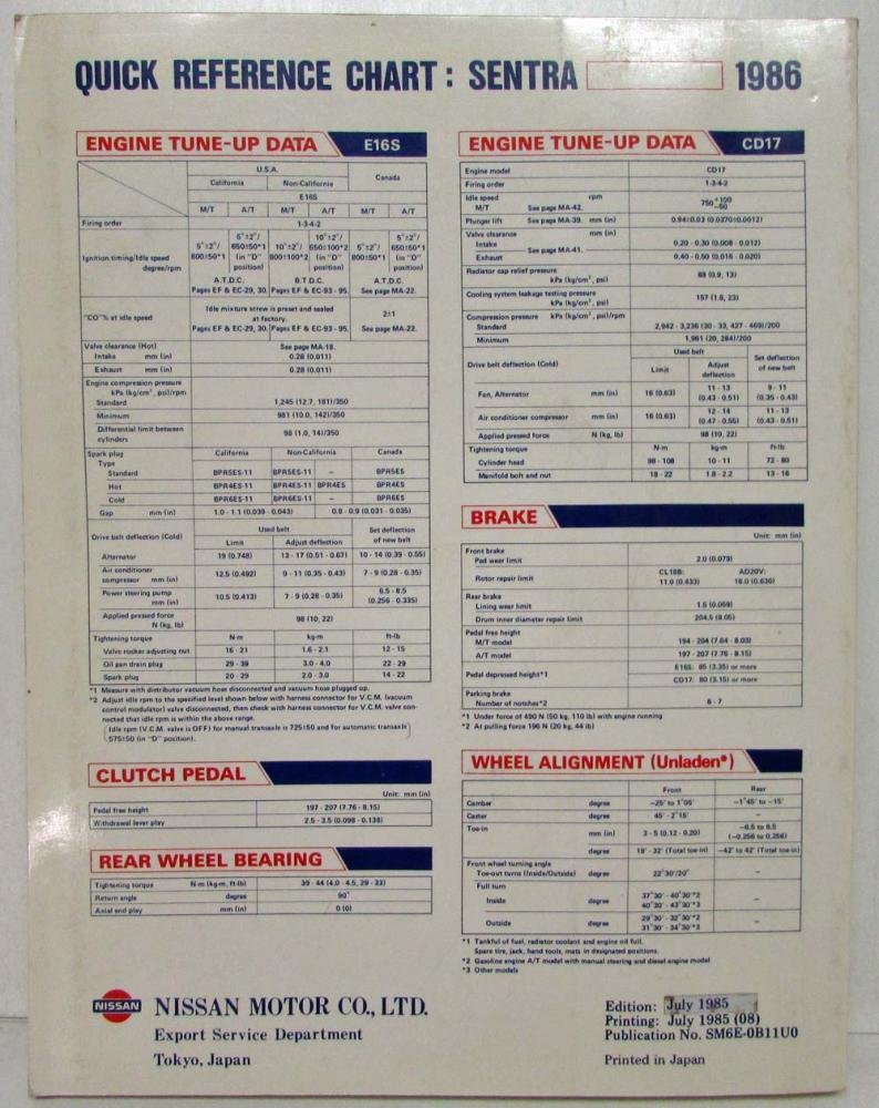 ... Array - 1986 nissan sentra service shop repair manual model b11 series  rh autopaper ...