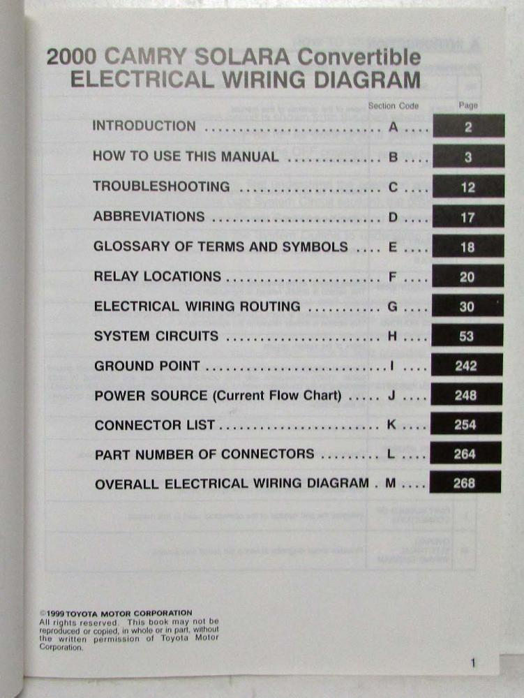 2000 toyota camry solara convertible electrical wiring ... 2000 camry ignition wiring diagram