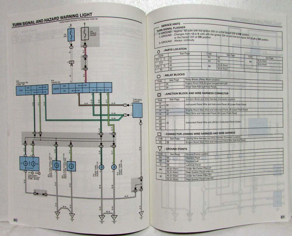 2000 toyota rav4 electrical wiring diagram manual publicscrutiny Image collections