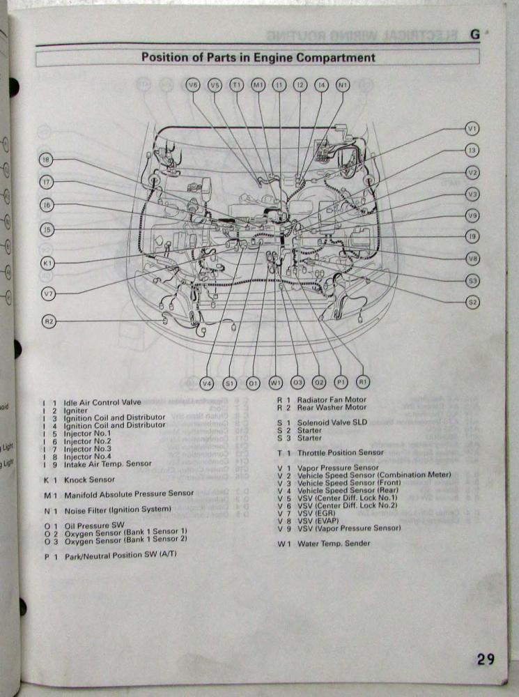 1996 Toyota RAV4 Electrical Wiring Diagram ManualTroxel's Auto Literature