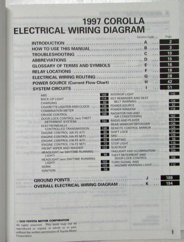 Awe Inspiring 1997 Toyota Corolla Electrical Wiring Diagram Manual Us Canada Wiring Cloud Hisonuggs Outletorg