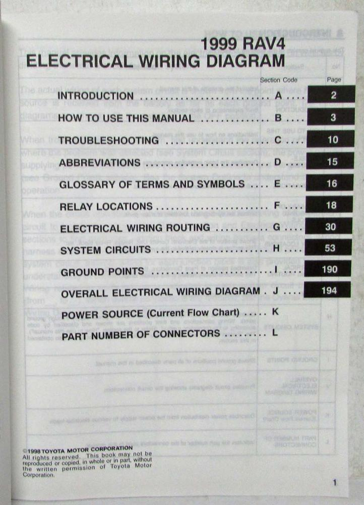 1999 Rav4 Wiring Diagram - Wiring Diagrams