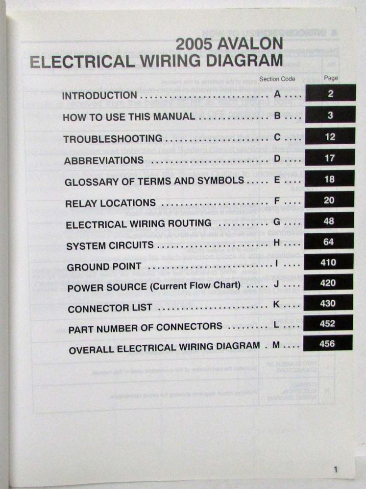 toyota avalon wire diagram 2005 avalon wiring diagram wiring diagram schematics  2005 avalon wiring diagram wiring