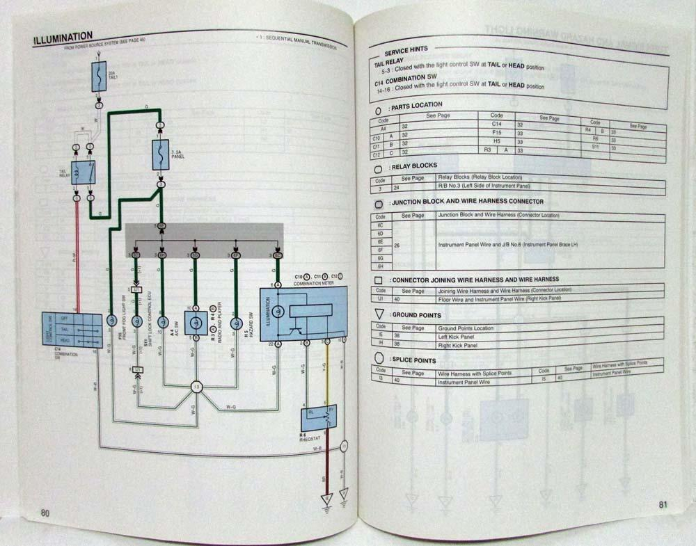 2003 toyota mr2 electrical wiring diagram manual wiring diagram for 1985 mr2