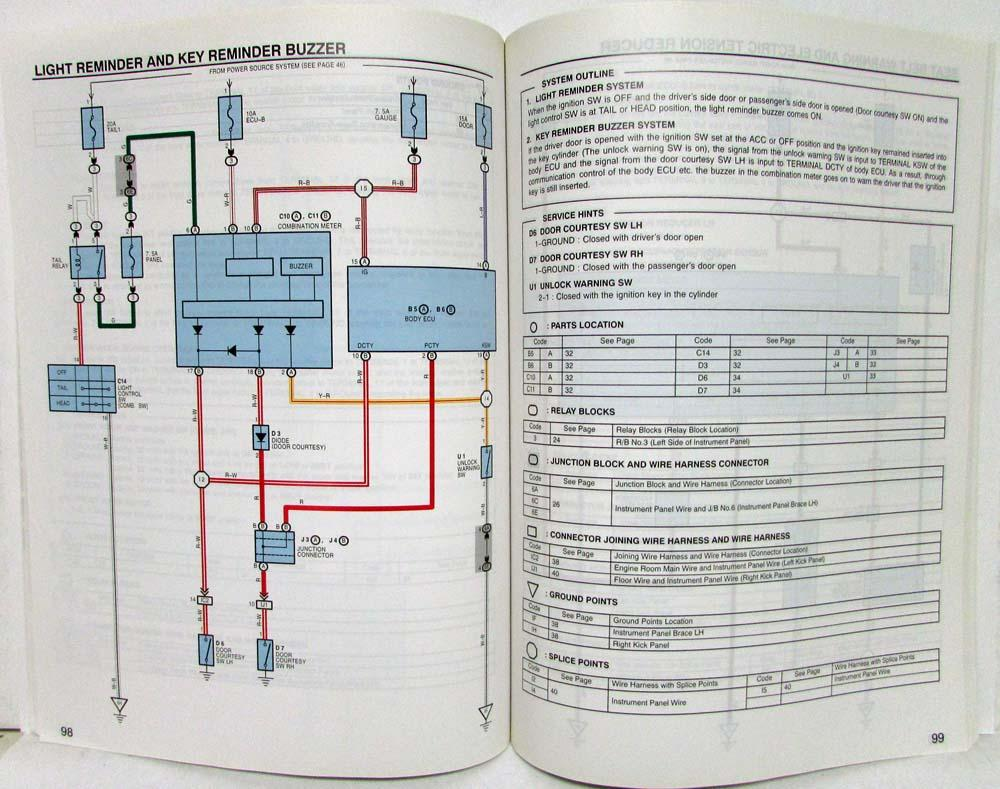 Pleasing 2003 Toyota Mr2 Electrical Wiring Diagram Manual Wiring Digital Resources Xeirawoestevosnl