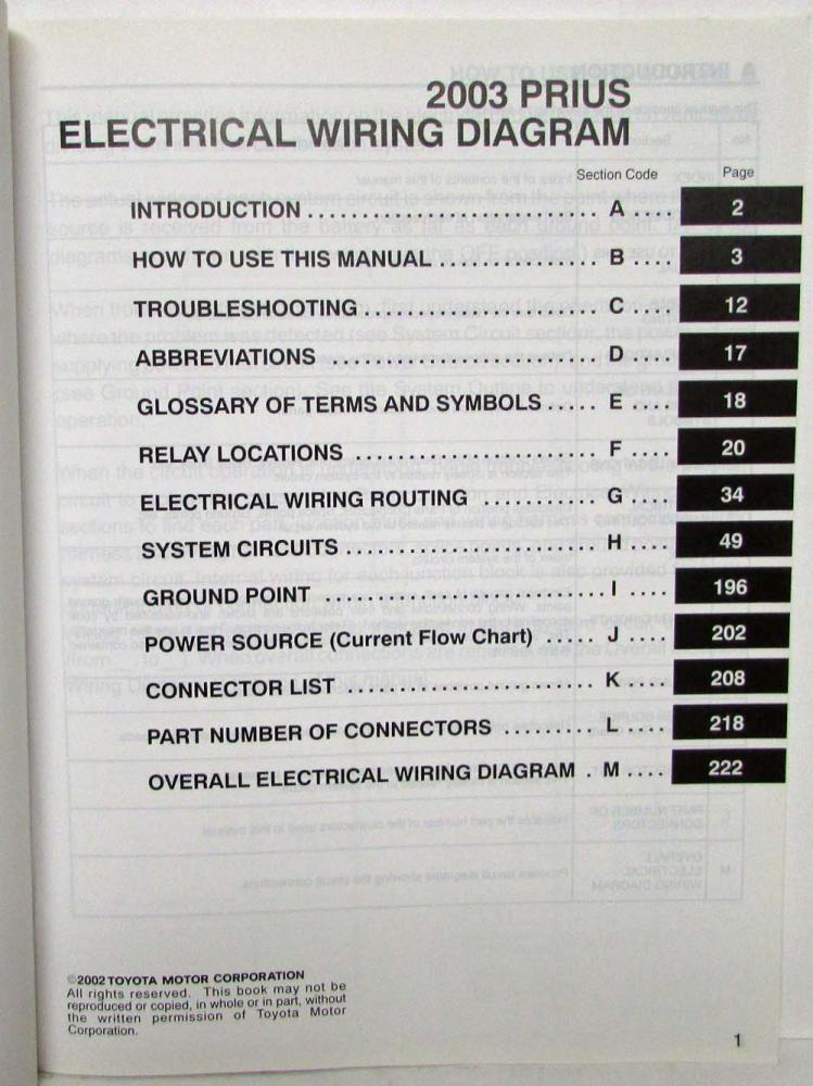 2003 Toyota Prius Electrical Wiring Diagram Manualrhautopaper: 2016 Toyota Prius Wiring Diagram At Gmaili.net