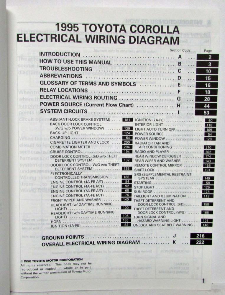 1992 toyota camry electrical wiring diagram guide handbook 1995 toyota corolla electrical wiring diagram manual us ... 1995 toyota camry electrical wiring diagram