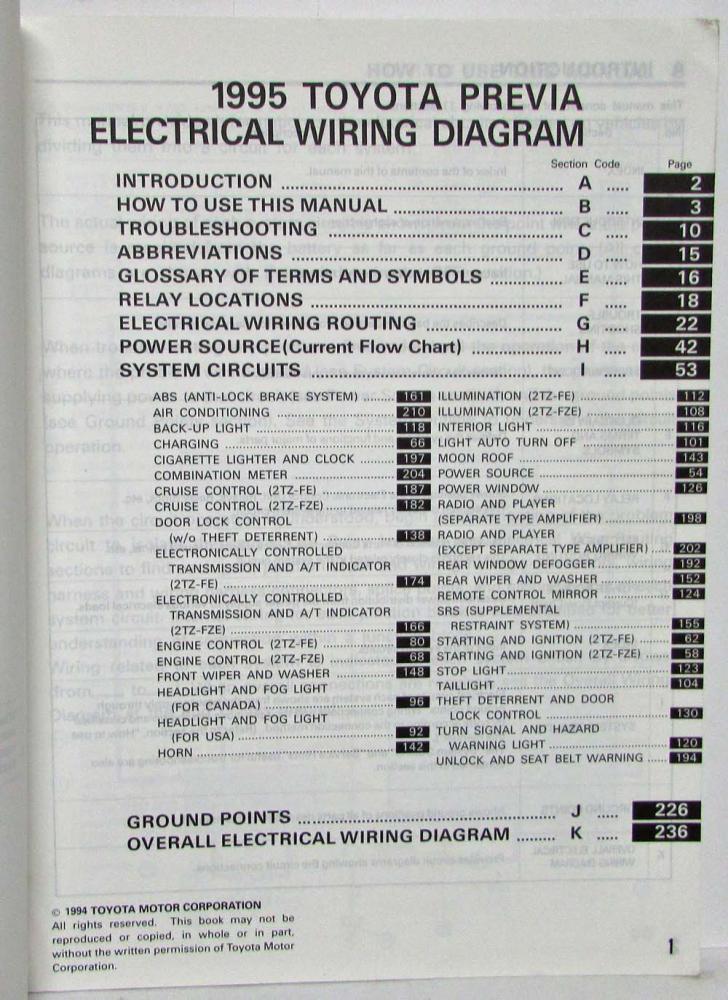 Super 1995 Toyota Previa Electrical Wiring Diagram Manual Us Canada Wiring Database Xlexigelartorg