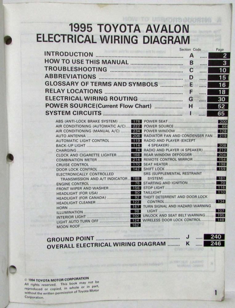 1995 Toyota Avalon Electrical Wiring Diagram Manual Us Canada