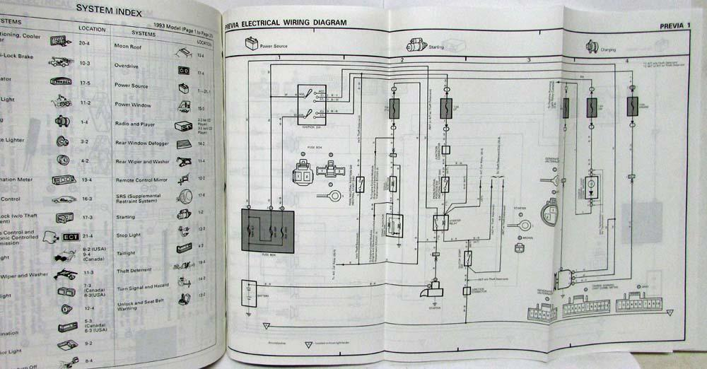 Diagram 1992 Toyota Previa Wiring Diagram Manual Original Full Version Hd Quality Manual Original Mahe Diagram Mille Annonces Fr