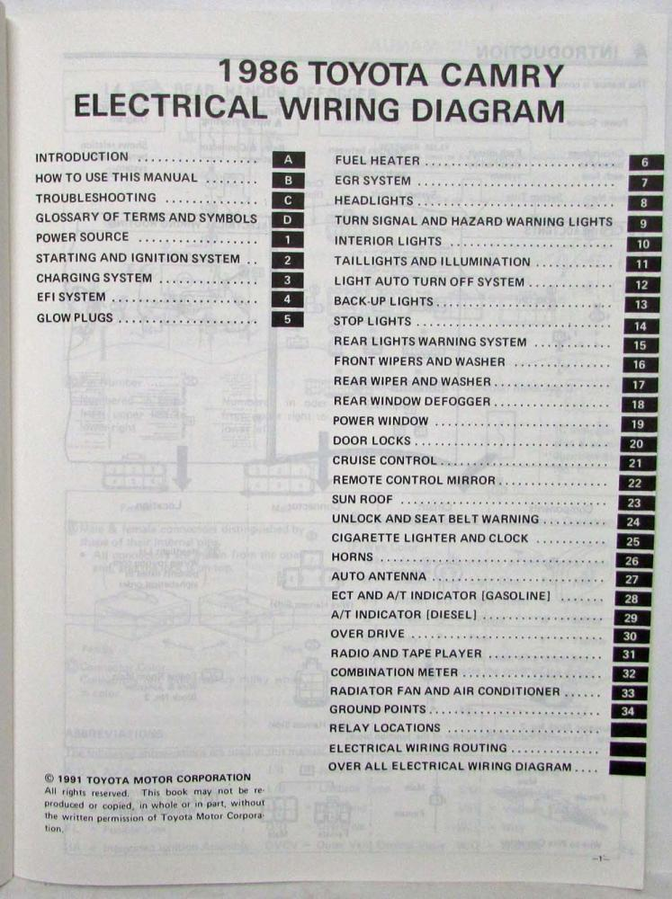 1989 toyota camry electrical wiring diagram explained wiring diagrams rh dmdelectro co Toyota Camry Radio Wiring Diagram Toyota Camry Electrical Wiring Diagram