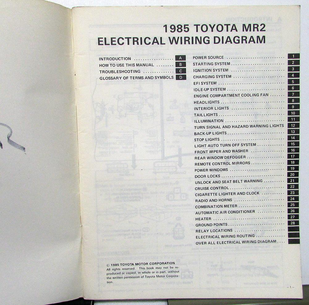 85 toyota wiring diagram explained wiring diagrams rh dmdelectro co 1989 Toyota Pickup Wiring Diagram 89 Toyota Truck Fuel Wiring Diagram