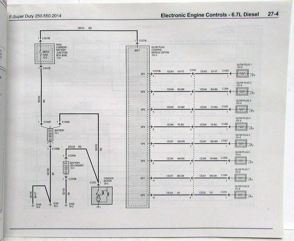 2014 f 250 fuse diagram 2014 ford f-250 350 450 550 super duty pickup electrical ...
