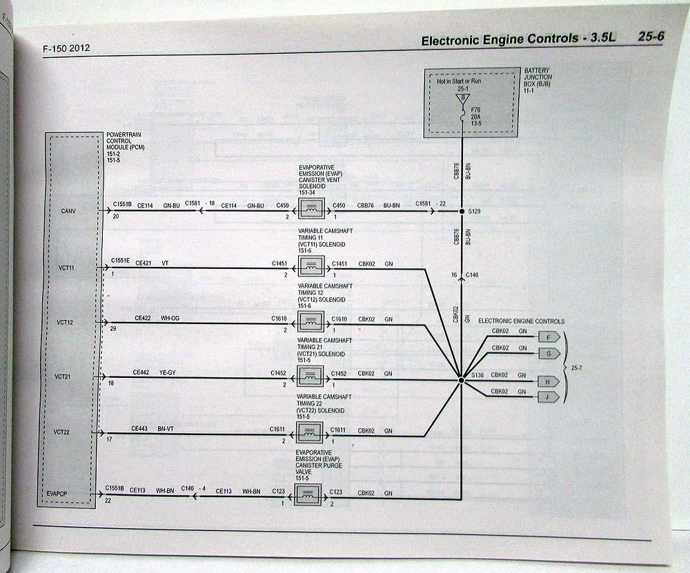2012 ford f 150 wiring specs 2012 ford f 150 fuse box diagram