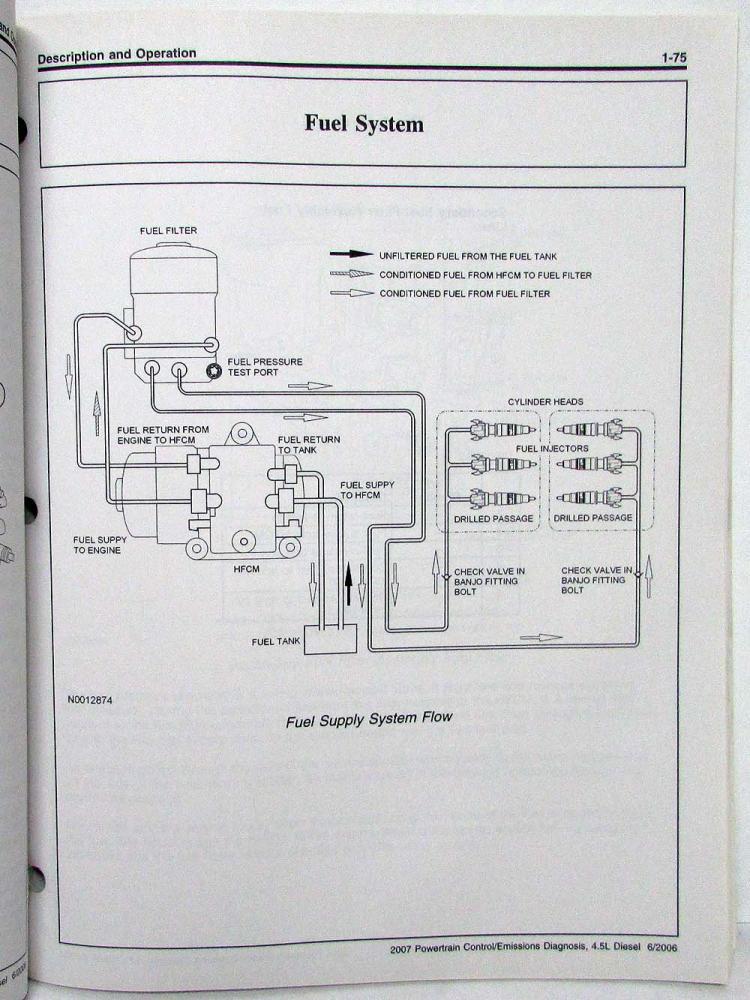 2007 ford 4 5l lcf diesel powertrain control emissions diagnosis service  manual