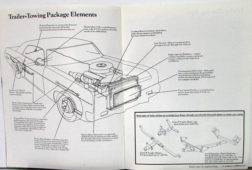 Pleasant 1973 Chrysler Plymouth Trailer Towing Guide Sales Brochure Original Wiring Database Ioscogelartorg