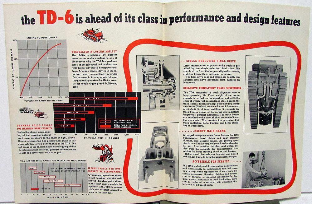 1948 International IH Sales Brochure Mailer Diesel Crawler