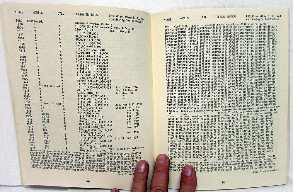 1900-1975 The Serial Number Book For US Cars VIN Decoding