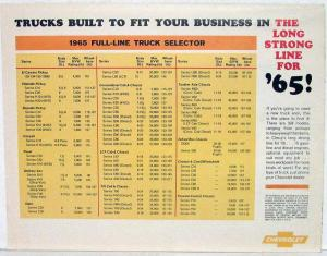 1965 Chevrolet Truck Full Line Light Med Heavy Duty Sales Folder Rev 1 Original