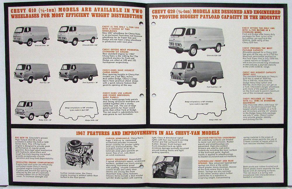 1967 Chevrolet Chevy Van Vs Ford & Dodge Vans Competitive