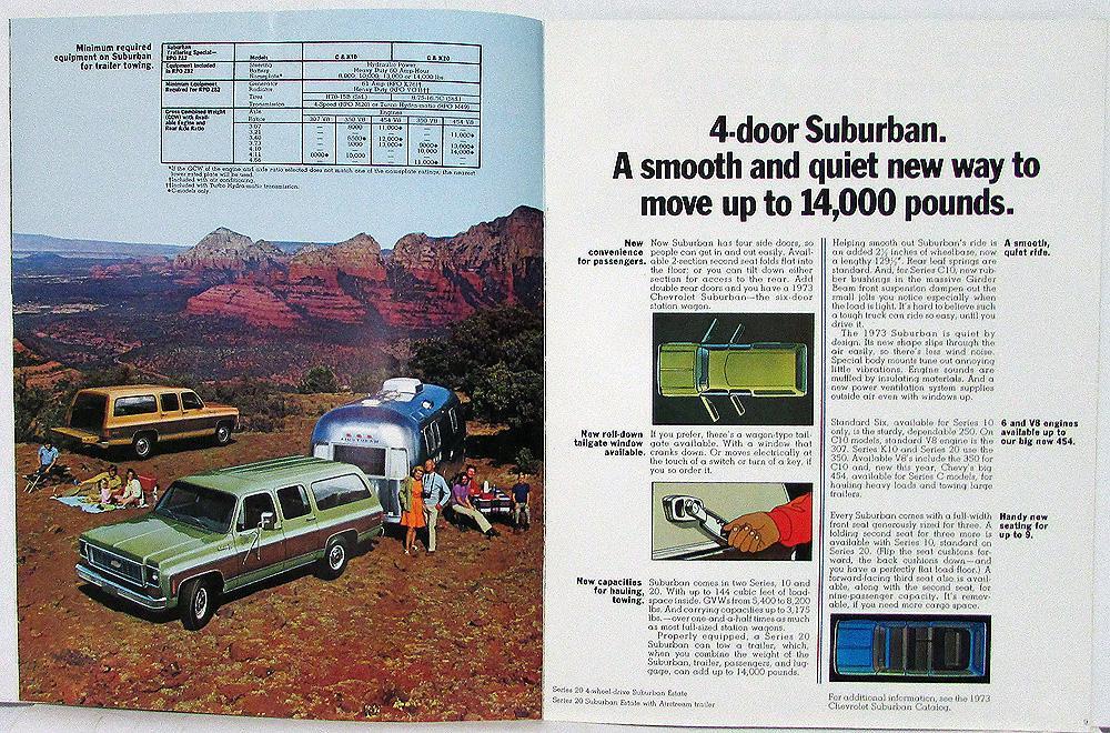 1973 Chevrolet Pickup RV Camper Motor Home Truck Sales