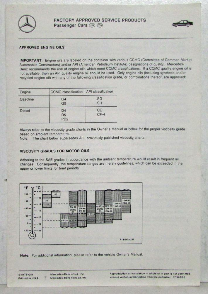 1996 Mercedes Benz C220 C280 C36AMG Owners Manual with