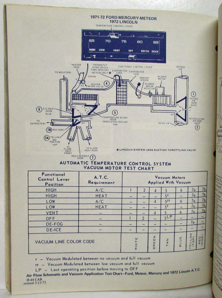 1972 Ford Heating And Air Conditioning Diagnosis And