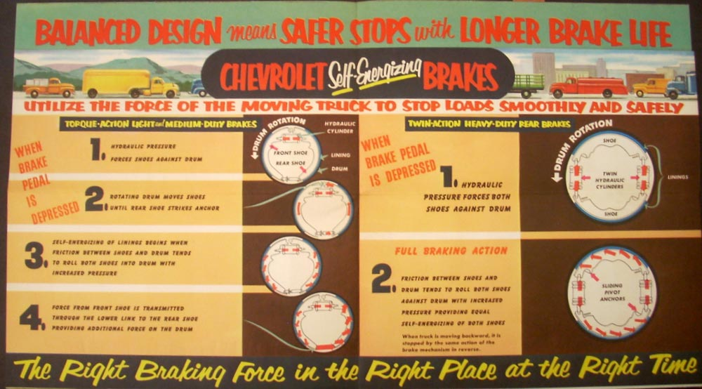 1953 Chevrolet Dealer Mailer Safety Control Trucks Worcester Garage Sterling Ma
