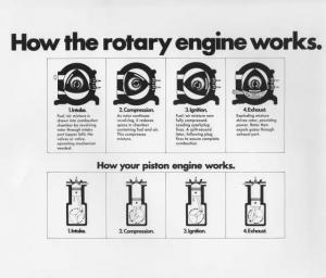 1976 Mazda How the Rotary Engine Works Press Photo and Release 0033