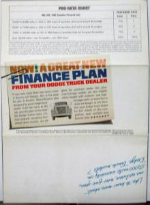 1963 Dodge Truck 5 Year Warranty Mailer Sales Folder Original