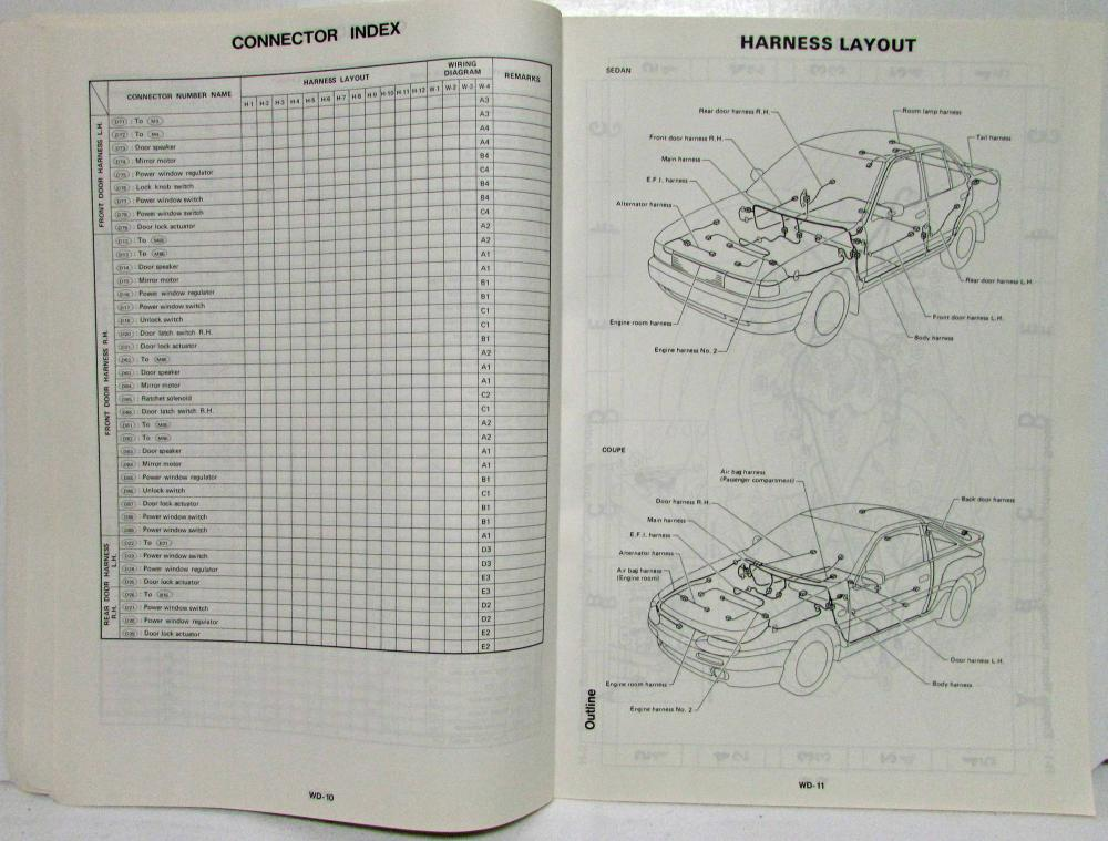 1992 Nissan Sentra Nx 1600 Nx 2000 Electrical Wiring Diagram Manual