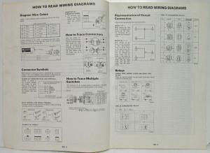 1993 Nissan Truck King Cab & Pathfinder SE Electrical ...