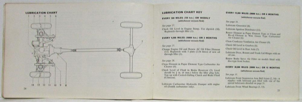 1966 Vauxhall Viva Owners Manual Handbook Incl Wiring