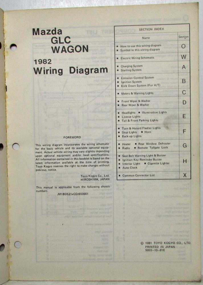 1982 Mazda GLC Wagon Electrical Wiring Diagram