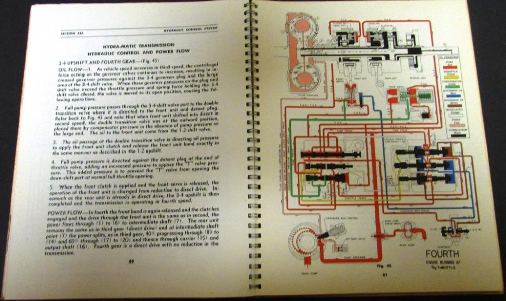Magnificent 1957 Plymouth Wiring Harness Basic Electronics Wiring Diagram Wiring Database Ittabxeroyuccorg