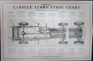 1936 Cadillac LaSalle Series 36 - 50 Lubrication Chart Original